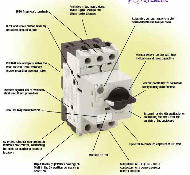 Manual Motor Starter 6 3 63 Amps